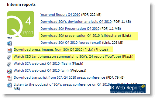Screenshot of SCA's quarterly results package