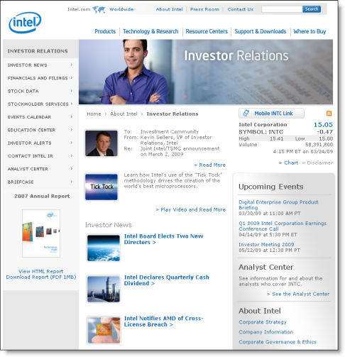 Intel's IR homepage