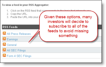 Shareholder.coms typical RSS options make little sense.