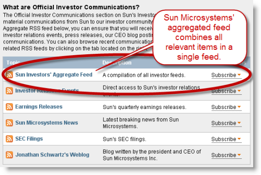 After discussing using corporate websites for Reg. FD compliance, Sun began offering a single feed that combined all news, SEC filings and CEO blog posts.