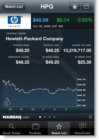HP Quote on NASDAQ's iPhone app